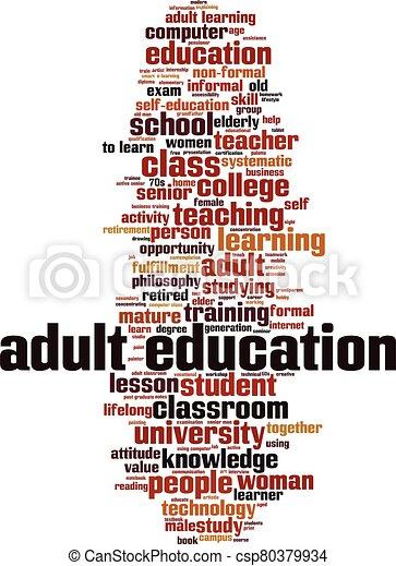 חינוך של מבוגר, מילה, ענן - csp80379934