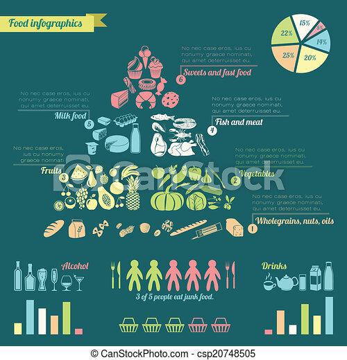 פירמידה של אוכל, infographic - csp20748505