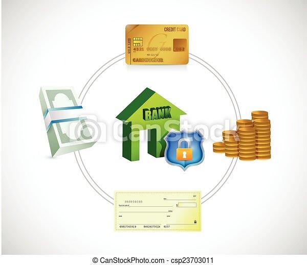תרשים, בנקאות, מושג, דוגמה - csp23703011